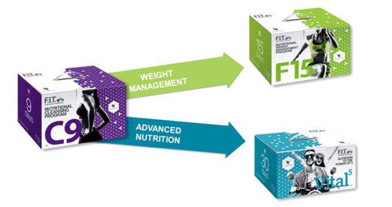 Forever-F.I.T.--Gewichtsbeheersing